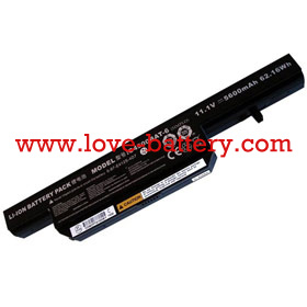 SAGER NP3260 Battery