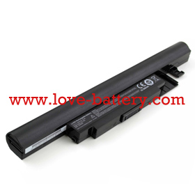 MEDION Akoya P6647 Battery